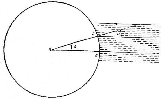 Определение окружности Земли по Эратосфену.