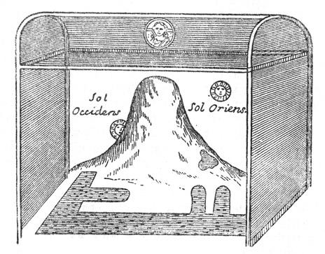 Строение мира по рисунку Козьмы Индикоплевcта. Вселенная напоминает ящик, основанием которого служит четырехугольная Земля, поднимающаяся горой. Стены этого четырехугольника соединяются вверху в виде свода, образуя небо.