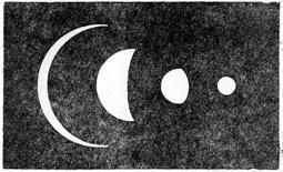 Главные фазы Венеры и их сравнительная величина