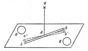 Крутильные весы для определения массы Земли.